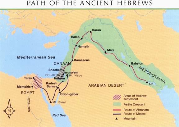 hebrew ancient path
